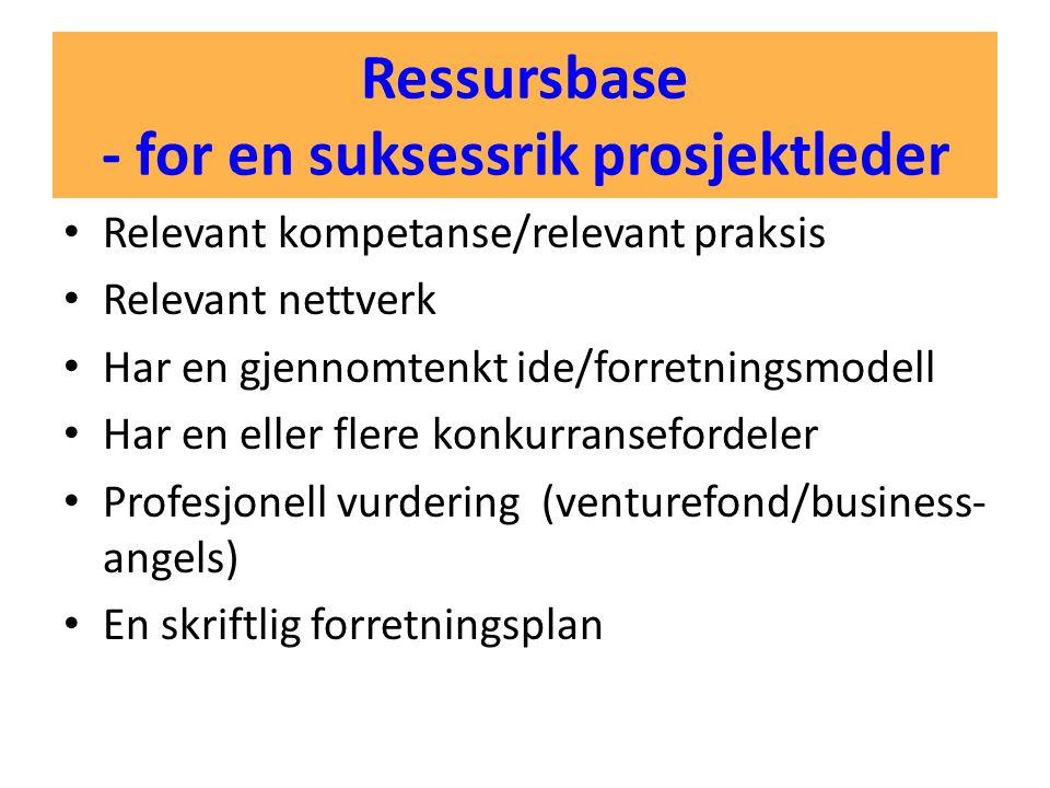 Ressursbase - for en suksessrik prosjektleder • Relevant kompetanse/relevant praksis • Relevant nettverk • Har en gjennomtenkt ide/forretningsmodell •