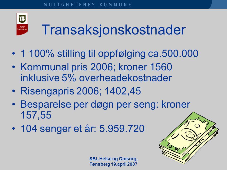 SBL Helse og Omsorg, Tønsberg 19.april 2007 Transaksjonskostnader •1 100% stilling til oppfølging ca.500.000 •Kommunal pris 2006; kroner 1560 inklusive 5% overheadekostnader •Risengapris 2006; 1402,45 •Besparelse per døgn per seng: kroner 157,55 •104 senger et år: 5.959.720