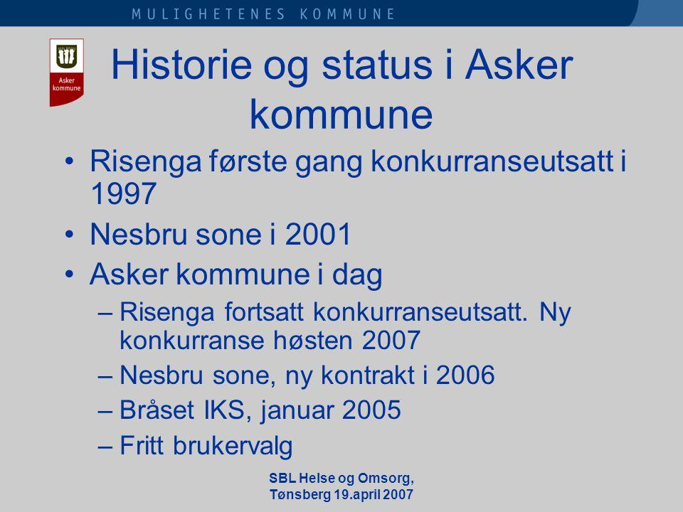 SBL Helse og Omsorg, Tønsberg 19.april 2007 Historie og status i Asker kommune •Risenga første gang konkurranseutsatt i 1997 •Nesbru sone i 2001 •Asker kommune i dag –Risenga fortsatt konkurranseutsatt.