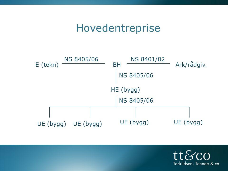 Hovedentreprise BHE (tekn)Ark/rådgiv. HE (bygg) UE (bygg) NS 8405/06 NS 8401/02 NS 8405/06