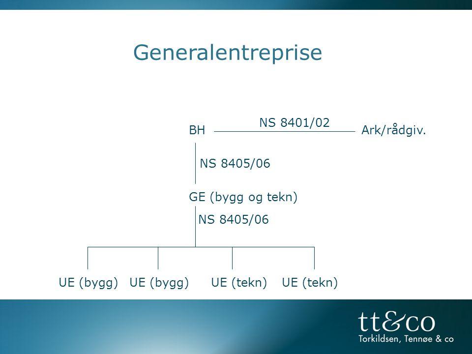 Generalentreprise Ark/rådgiv.BH GE (bygg og tekn) UE (bygg) UE (tekn) NS 8401/02 NS 8405/06