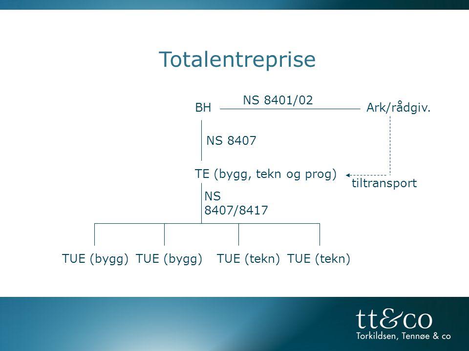 Totalentreprise BH TE (bygg, tekn og prog) TUE (bygg) TUE (tekn) NS 8407 NS 8407/8417 Ark/rådgiv. NS 8401/02 TUE (bygg) tiltransport