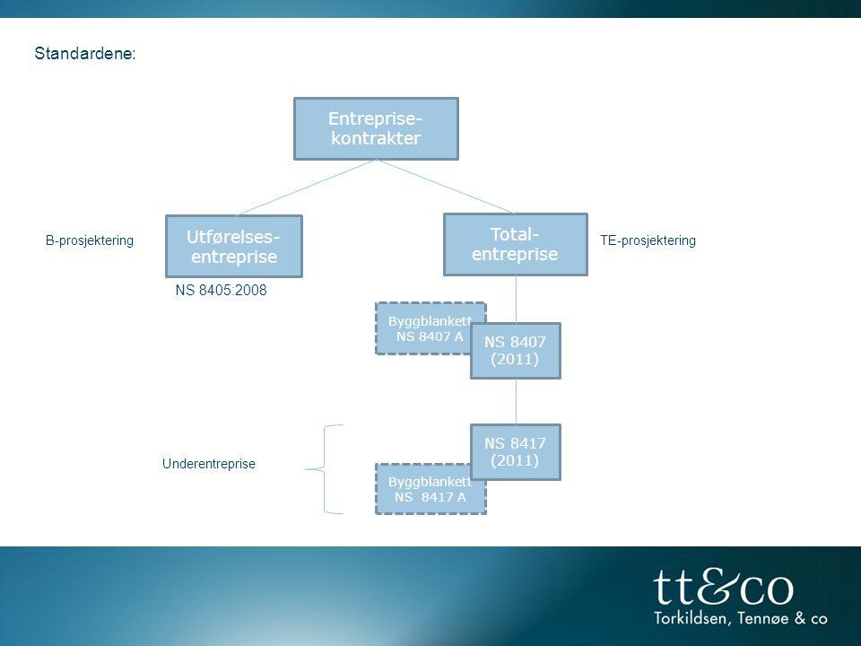 Byggblankett NS 8407 A Byggblankett NS 8417 A Standardene: Entreprise- kontrakter Utførelses- entreprise Total- entreprise NS 8407 (2011) NS 8417 (2011) B-prosjektering NS 8405:2008 TE-prosjektering Underentreprise