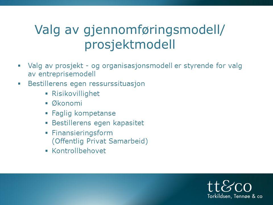 Valg av gjennomføringsmodell/ prosjektmodell  Valg av prosjekt - og organisasjonsmodell er styrende for valg av entreprisemodell  Bestillerens egen