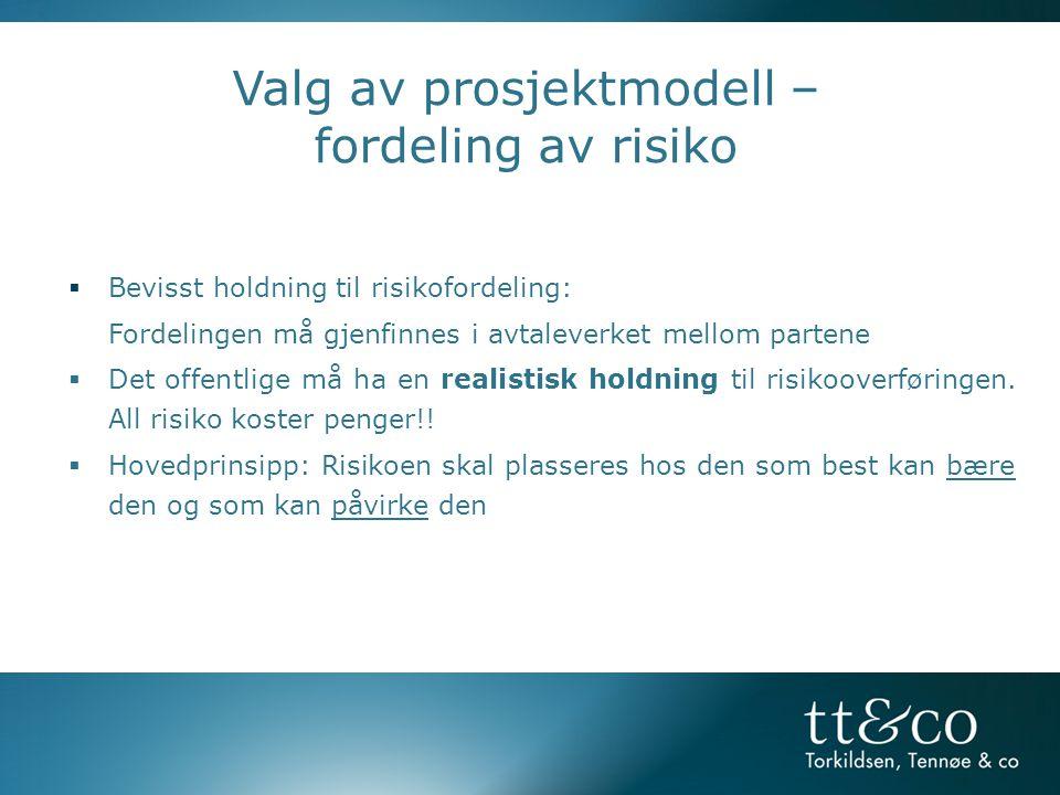 Valg av prosjektmodell – fordeling av risiko  Bevisst holdning til risikofordeling: Fordelingen må gjenfinnes i avtaleverket mellom partene  Det offentlige må ha en realistisk holdning til risikooverføringen.