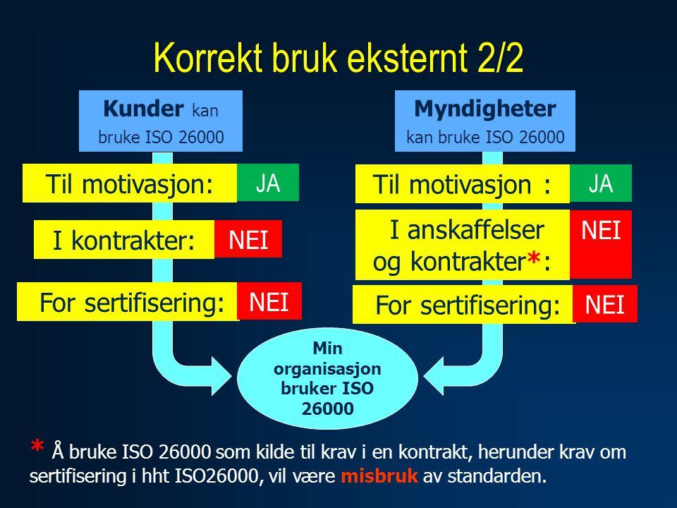 Min organisasjon bruker ISO 26000 Kunder kan bruke ISO 26000 Myndigheter kan bruke ISO 26000 I anskaffelser og kontrakter*: NEI Til motivasjon: JA Til motivasjon : JA I kontrakter: NEI For sertifisering: NEI For sertifisering: NEI * Å bruke ISO 26000 som kilde til krav i en kontrakt, herunder krav om sertifisering i hht ISO26000, vil være misbruk av standarden.