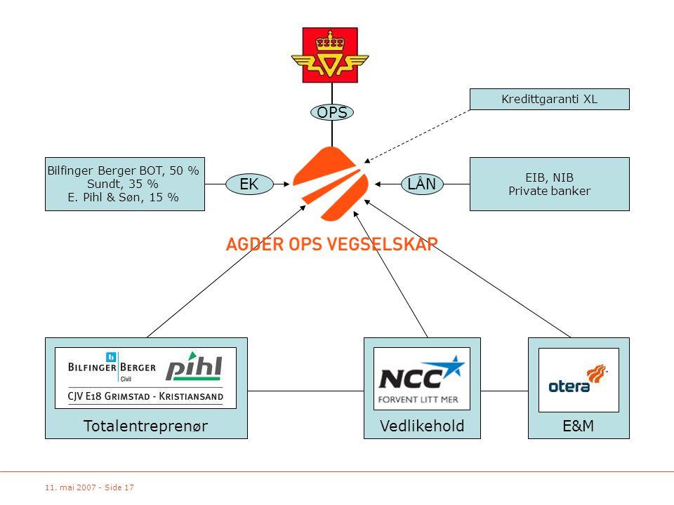 11. mai 2007 - Side 17 E&MVedlikeholdTotalentrepren ø r Prosjektorganisering Bilfinger Berger BOT, 50 % Sundt, 35 % E. Pihl & S ø n, 15 % EIB, NIB Pri