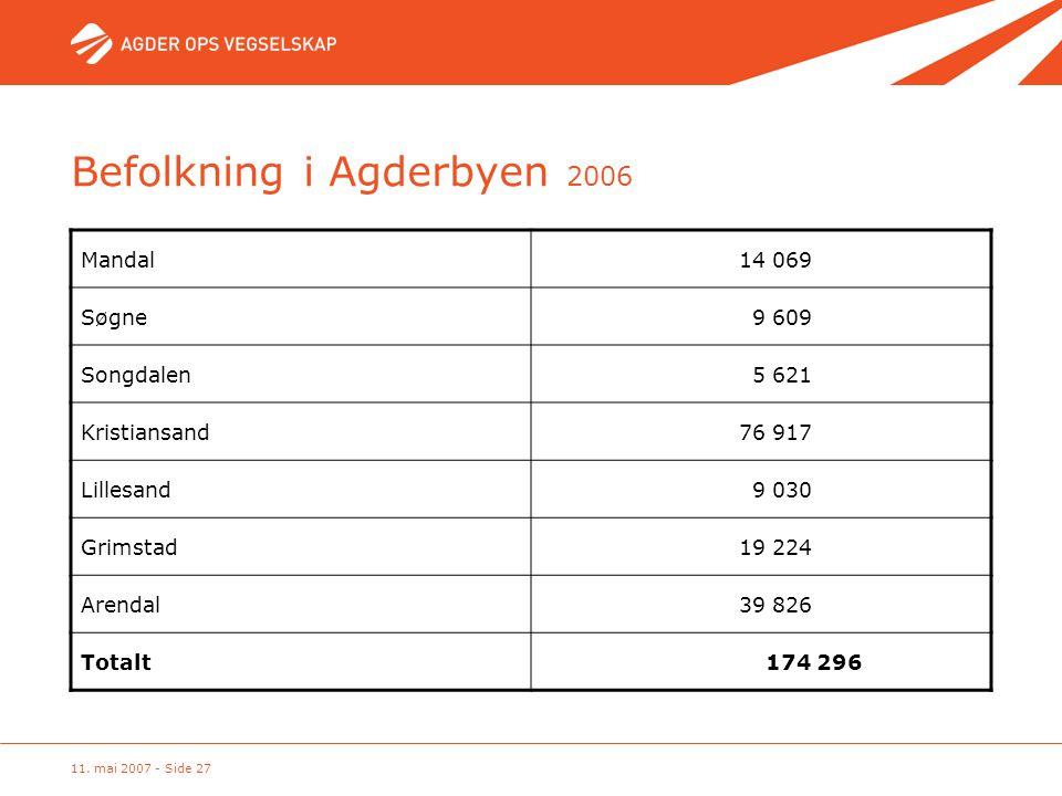 11. mai 2007 - Side 27 Befolkning i Agderbyen 2006 Mandal14 069 Søgne9 609 Songdalen5 621 Kristiansand76 917 Lillesand9 030 Grimstad19 224 Arendal39 8