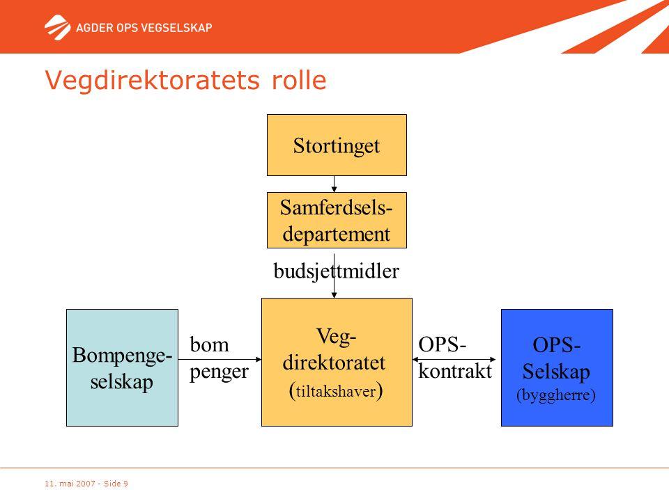 11. mai 2007 - Side 9 Veg- direktoratet ( tiltakshaver ) Samferdsels- departement Bompenge- selskap Stortinget budsjettmidler bom penger OPS- kontrakt