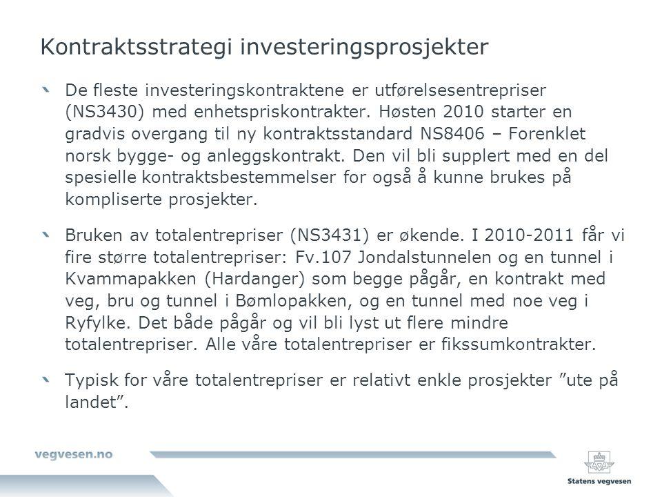 Kontraktsstrategi investeringsprosjekter De fleste investeringskontraktene er utførelsesentrepriser (NS3430) med enhetspriskontrakter. Høsten 2010 sta