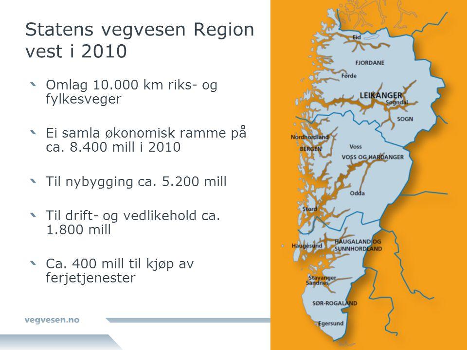Statens vegvesen Region vest i 2010 Omlag 10.000 km riks- og fylkesveger Ei samla økonomisk ramme på ca. 8.400 mill i 2010 Til nybygging ca. 5.200 mil