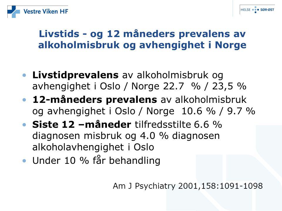 Livstids - og 12 måneders prevalens av alkoholmisbruk og avhengighet i Norge •Livstidprevalens av alkoholmisbruk og avhengighet i Oslo / Norge 22.7 %