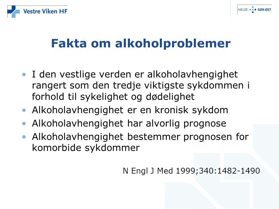 Fakta om alkoholproblemer •I den vestlige verden er alkoholavhengighet rangert som den tredje viktigste sykdommen i forhold til sykelighet og dødeligh