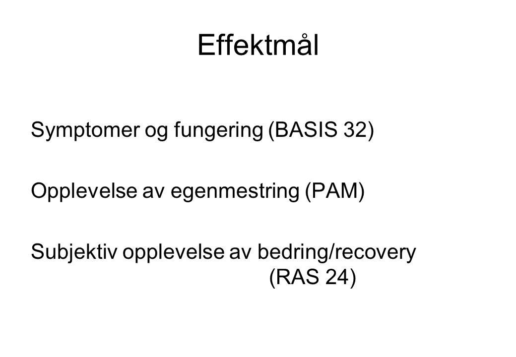 Effektmål Symptomer og fungering (BASIS 32) Opplevelse av egenmestring (PAM) Subjektiv opplevelse av bedring/recovery (RAS 24)