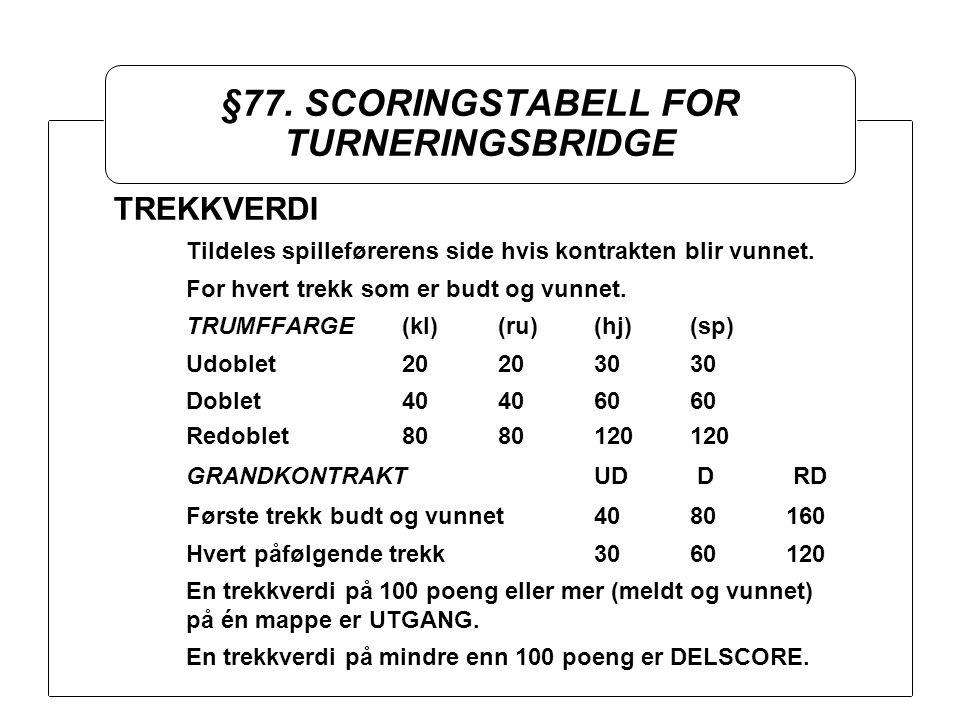 §77. SCORINGSTABELL FOR TURNERINGSBRIDGE TREKKVERDI Tildeles spilleførerens side hvis kontrakten blir vunnet. For hvert trekk som er budt og vunnet. T