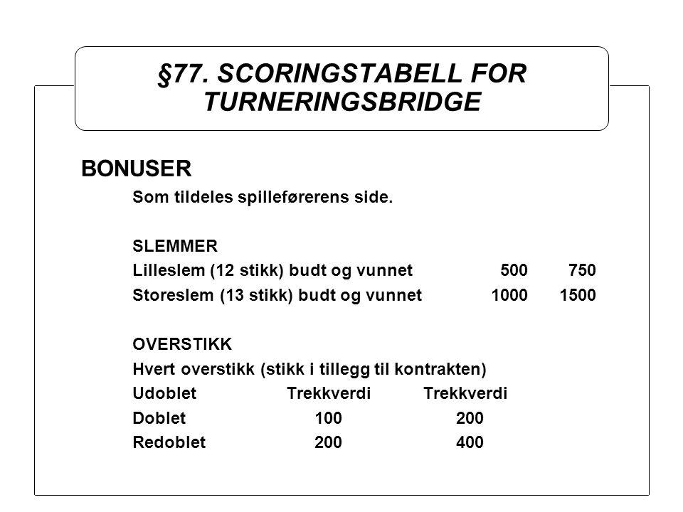 §77. SCORINGSTABELL FOR TURNERINGSBRIDGE BONUSER Som tildeles spilleførerens side.