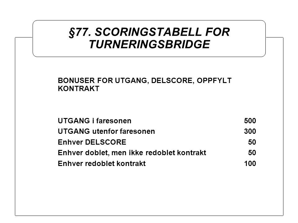 §77. SCORINGSTABELL FOR TURNERINGSBRIDGE BONUSER FOR UTGANG, DELSCORE, OPPFYLT KONTRAKT UTGANG i faresonen500 UTGANG utenfor faresonen300 Enhver DELSC