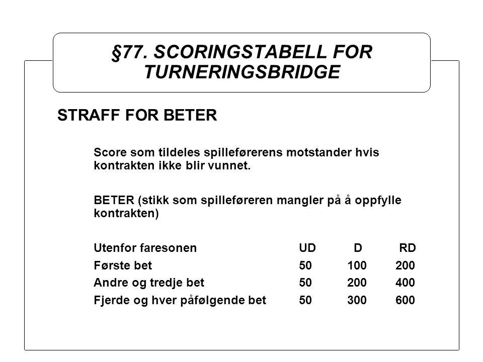 §77. SCORINGSTABELL FOR TURNERINGSBRIDGE STRAFF FOR BETER Score som tildeles spilleførerens motstander hvis kontrakten ikke blir vunnet. BETER (stikk