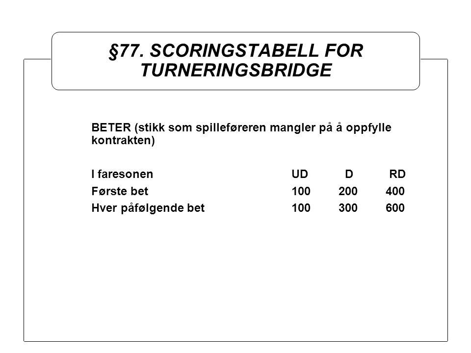 §77. SCORINGSTABELL FOR TURNERINGSBRIDGE BETER (stikk som spilleføreren mangler på å oppfylle kontrakten) I faresonenUD D RD Første bet100200400 Hver