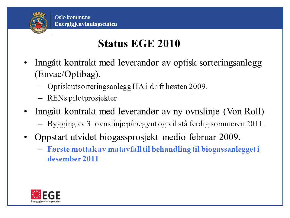 Oslo kommune Energigjenvinningsetaten Status EGE 2010 •Inngått kontrakt med leverandør av optisk sorteringsanlegg (Envac/Optibag). –Optisk utsortering