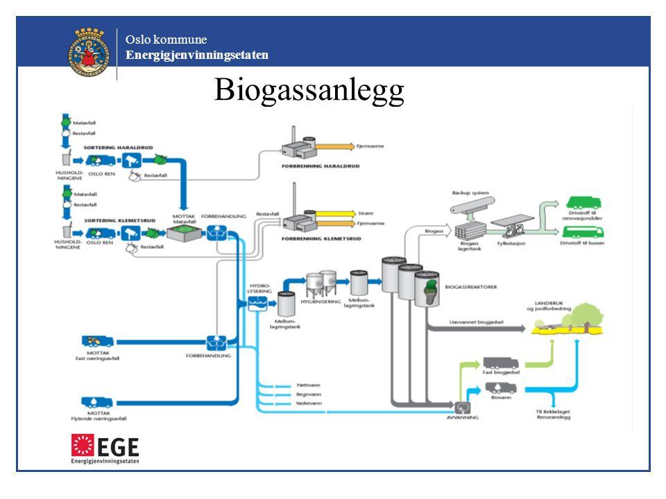 Oslo kommune Energigjenvinningsetaten Biogassanlegg