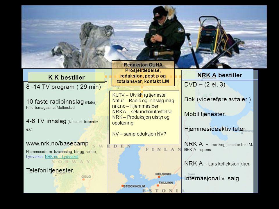 SAMPRODUKSJONSAVTALE LM og NRK Regulerer innhold, sekundærutnyttelse og felles verdiskapning. 8 -14 TV program ( 29 min) 10 faste radioinnslag (Natur)
