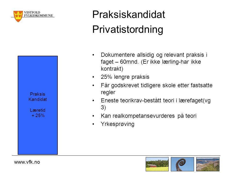 www.vfk.no Praksiskandidat Privatistordning •Dokumentere allsidig og relevant praksis i faget – 60mnd.