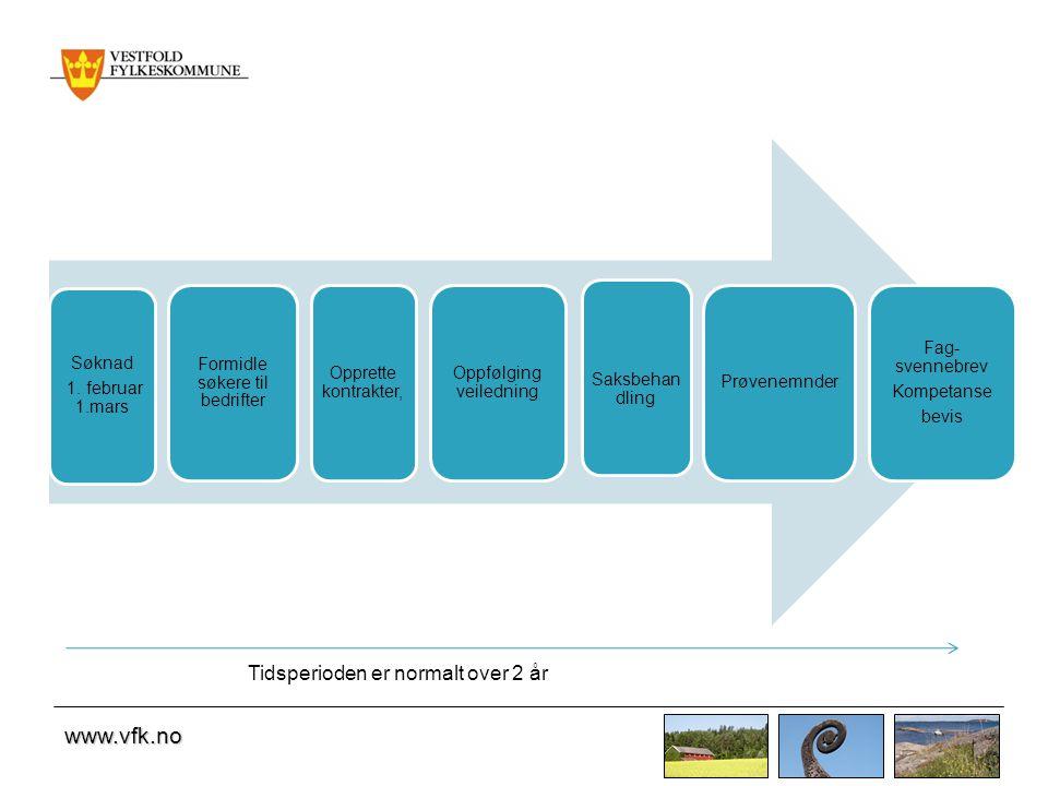 www.vfk.no Utfordringer •Bedre helhetlig opplæring – tenke målsetting ved inntak til vgs - utdanningsvalg •Gi god og riktig veiledning – fagvalg - egnethet •Tverretatlig samarbeid •Informere om de ulike veiene fram •Skaffe gode opplæringsbedrifter •Følge kandidatene etter avlagt kompetanseprøve •God oppfølging for å hindre frafall – for mange hever kontrakten
