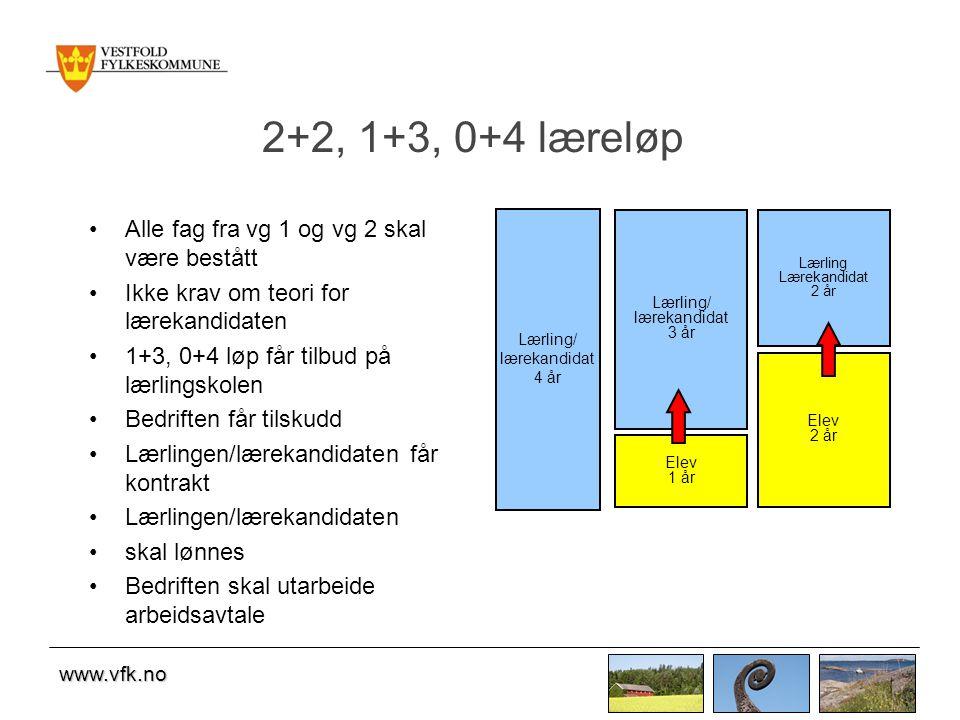 www.vfk.no PRAKSISBREVKANDIDAT forsøksordning for elever fra 10.