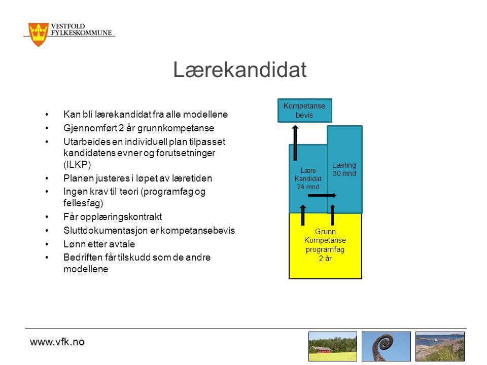 www.vfk.no Grunnkompetanse – programfag Praksis i Vestfold •Søkbart direkte fra 10.