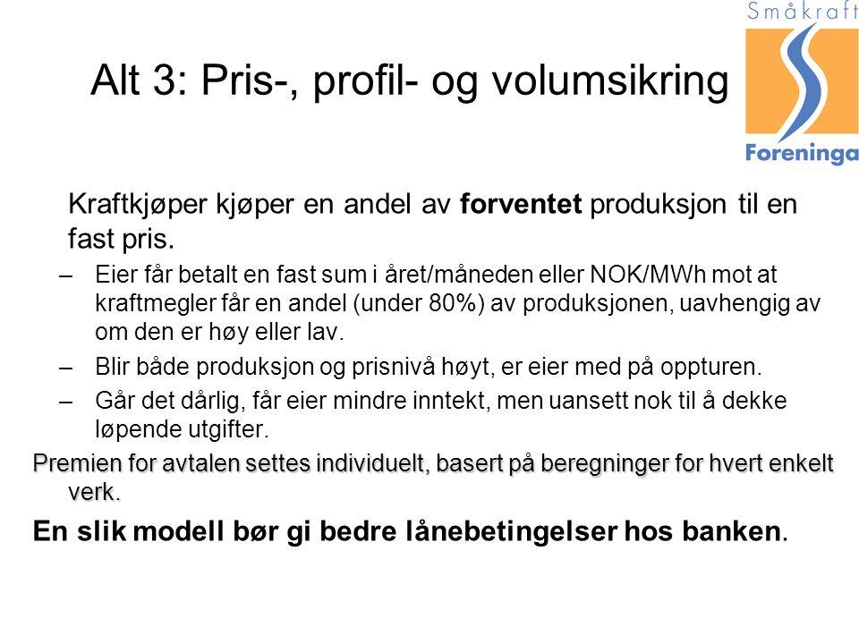 Alt 3: Pris-, profil- og volumsikring Kraftkjøper kjøper en andel av forventet produksjon til en fast pris.