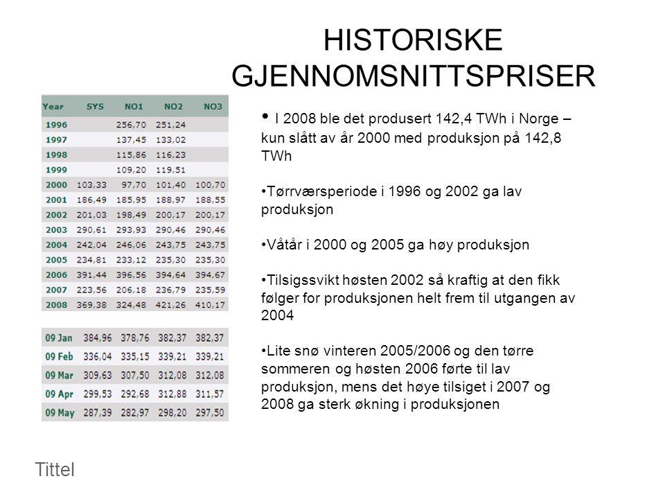 HISTORISKE GJENNOMSNITTSPRISER Tittel • I 2008 ble det produsert 142,4 TWh i Norge – kun slått av år 2000 med produksjon på 142,8 TWh •Tørrværsperiode i 1996 og 2002 ga lav produksjon •Våtår i 2000 og 2005 ga høy produksjon •Tilsigssvikt høsten 2002 så kraftig at den fikk følger for produksjonen helt frem til utgangen av 2004 •Lite snø vinteren 2005/2006 og den tørre sommeren og høsten 2006 førte til lav produksjon, mens det høye tilsiget i 2007 og 2008 ga sterk økning i produksjonen