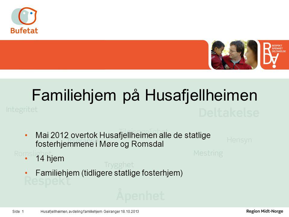 Side 1Husafjellheimen, avdeling familiehjem Geiranger 18.10.2013 Familiehjem på Husafjellheimen •Mai 2012 overtok Husafjellheimen alle de statlige fosterhjemmene i Møre og Romsdal •14 hjem •Familiehjem (tidligere statlige fosterhjem)