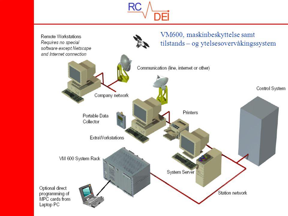 14 VM600 VM600, maskinbeskyttelse samt tilstands – og ytelsesovervåkingssystem