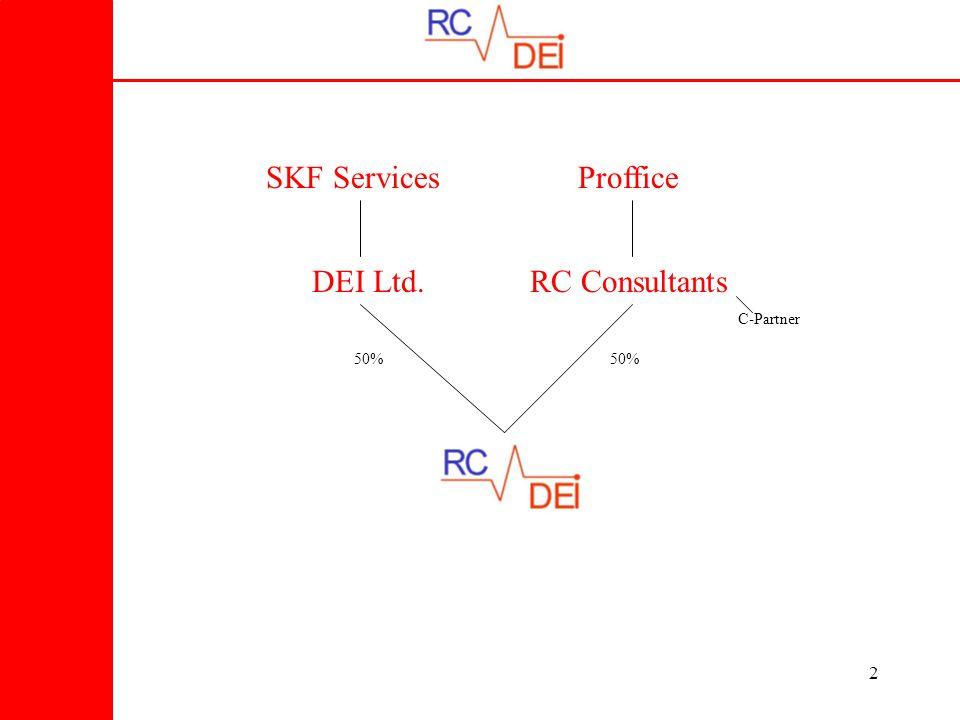 2 SKF Services DEI Ltd.RC Consultants Proffice 50% C-Partner