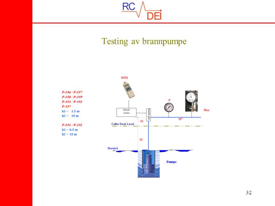 32 Testing av brannpumpe