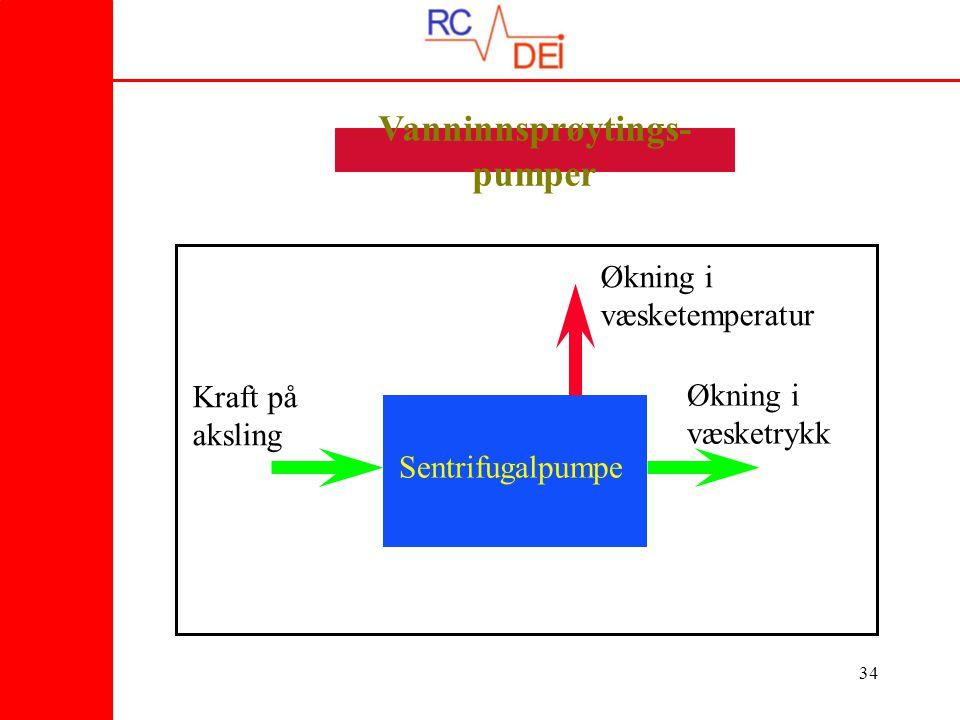34 Vanninnsprøytings- pumper Sentrifugalpumpe Kraft på aksling Økning i væsketrykk Økning i væsketemperatur