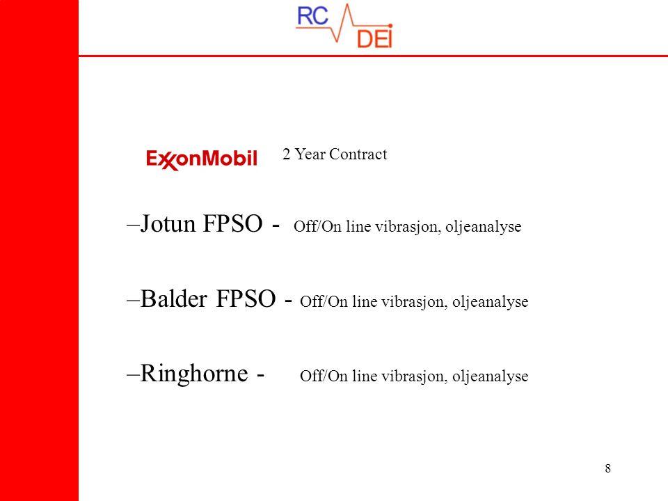 19 Ekesempel fra PolyManager -standard rapportoppsett