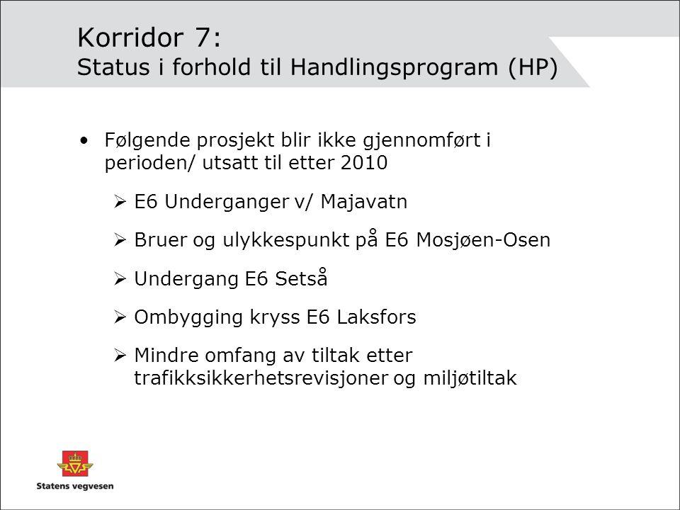 Korridor 7: Status i forhold til Handlingsprogram (HP) •Følgende prosjekt blir ikke gjennomført i perioden/ utsatt til etter 2010  E6 Underganger v/