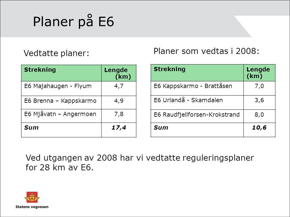 Planer på E6 StrekningLengde (km) E6 Majahaugen - Flyum4,7 E6 Brenna – Kappskarmo4,9 E6 Mjåvatn – Angermoen7,8 Sum17,4 Planer som vedtas i 2008: Vedta