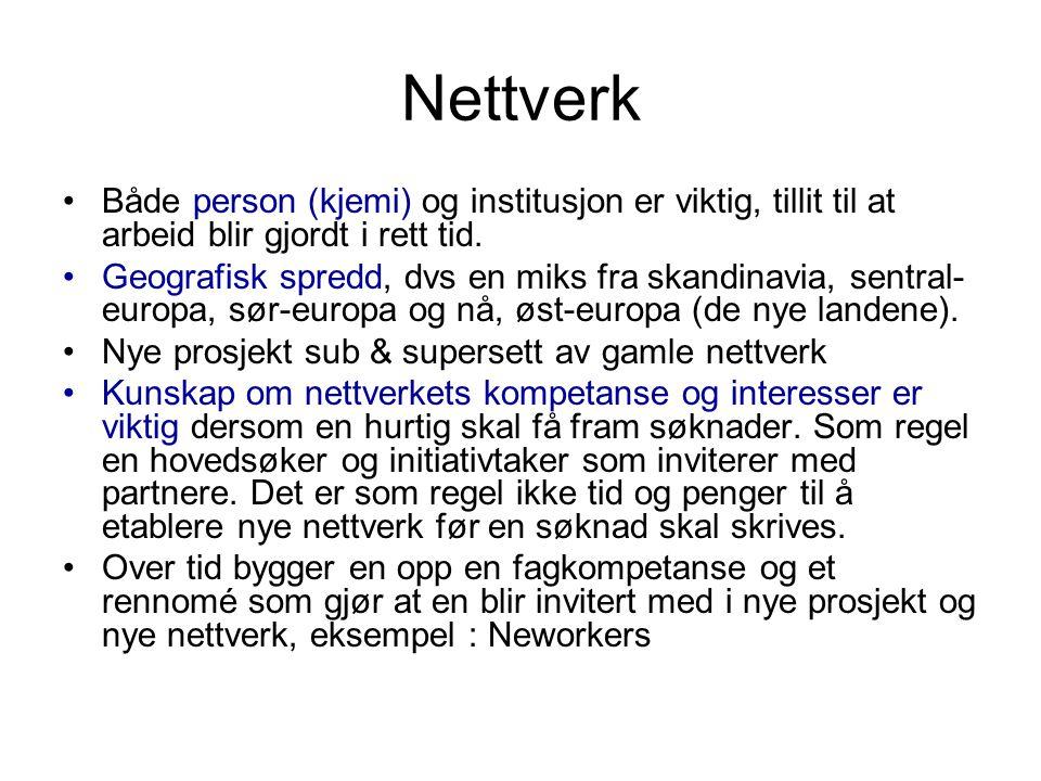 Nettverk •Både person (kjemi) og institusjon er viktig, tillit til at arbeid blir gjordt i rett tid.