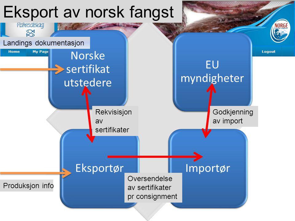 Norske sertifikat utstedere EU myndigheter EksportørImportør Eksport av norsk fangst Produksjon info Landings dokumentasjon Rekvisisjon av sertifikater Oversendelse av sertifikater pr consignment Godkjenning av import