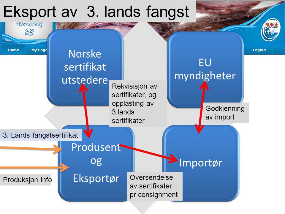 Norske sertifikat utstedere EU myndigheter Produsent og Eksportør Importør Eksport av 3.