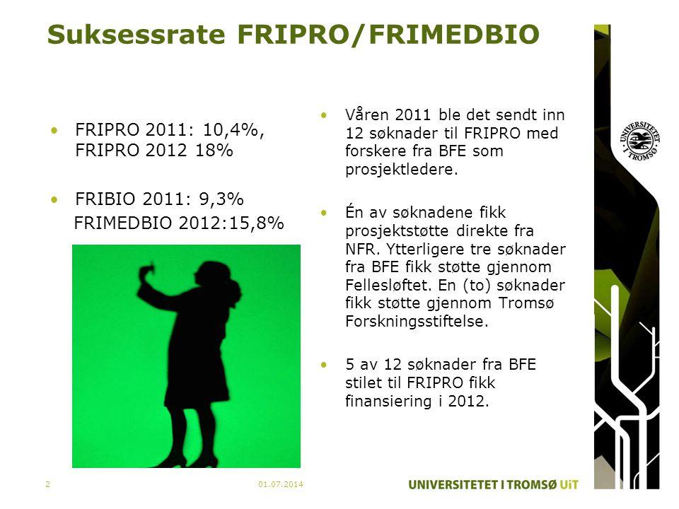 Suksessrate FRIPRO/FRIMEDBIO •FRIPRO 2011: 10,4%, FRIPRO 2012 18% •FRIBIO 2011: 9,3% FRIMEDBIO 2012:15,8% •Våren 2011 ble det sendt inn 12 søknader ti