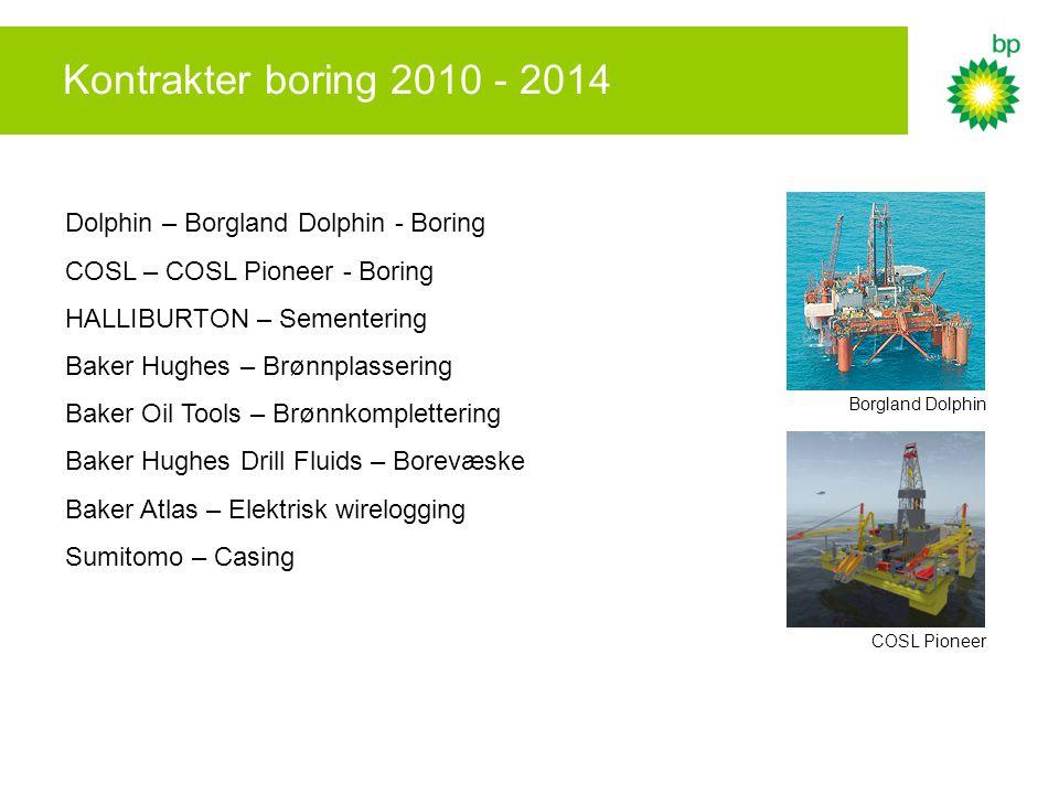 Kontrakter boring 2010 - 2014 Dolphin – Borgland Dolphin - Boring COSL – COSL Pioneer - Boring HALLIBURTON – Sementering Baker Hughes – Brønnplasserin