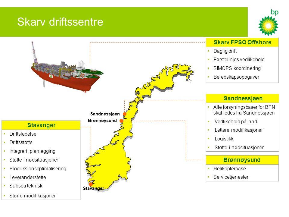 Skarv driftssentre Skarv FPSO Offshore •Daglig drift •Førstelinjes vedlikehold •SIMOPS koordinering •Beredskapsoppgaver Stavanger •Driftsledelse •Driftsstøtte •Integrert planlegging •Støtte i nødsituasjoner •Produksjonsoptimalisering •Leverandørstøtte •Subsea teknisk •Større modifikasjoner Sandnessjøen •Alle forsyningsbaser for BPN skal ledes fra Sandnessjøen • Vedlikehold på land • Lettere modifikasjoner • Logistikk • Støtte i nødsituasjoner Brønnøysund •Helikopterbase •Servicetjenester Stavanger Sandnessjøen Brønnøysund