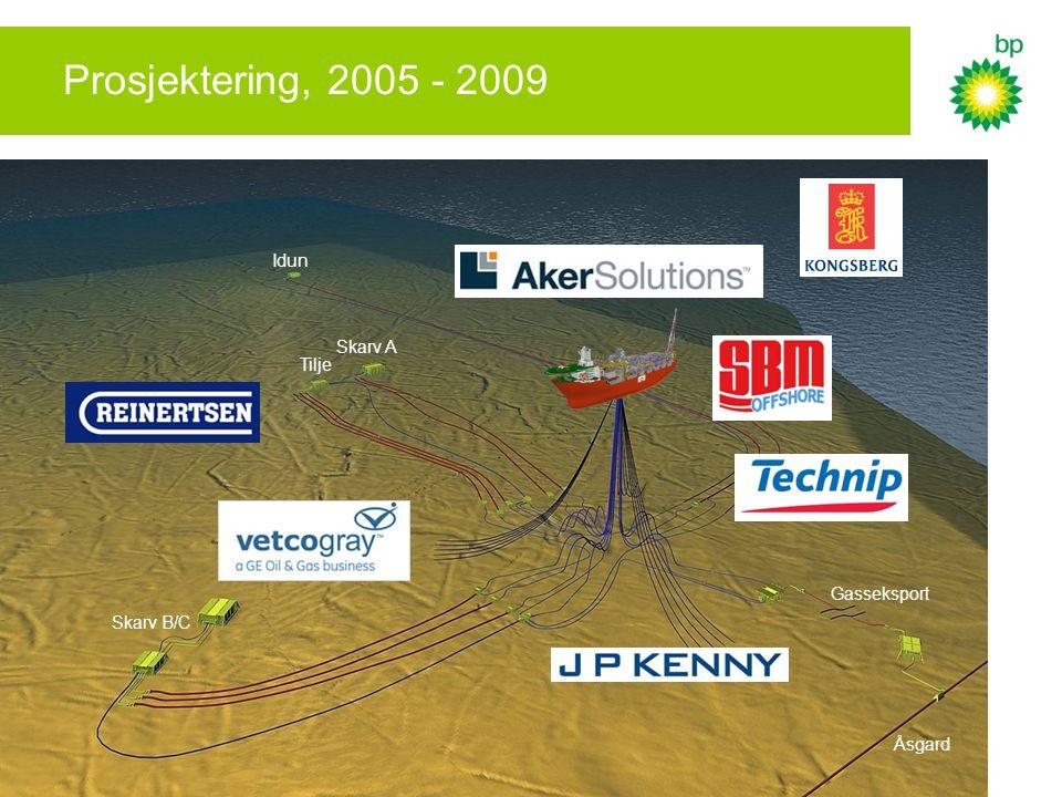 Prosjektering, 2005 - 2009 Åsgard Idun Skarv A Tilje Skarv B/C Gasseksport