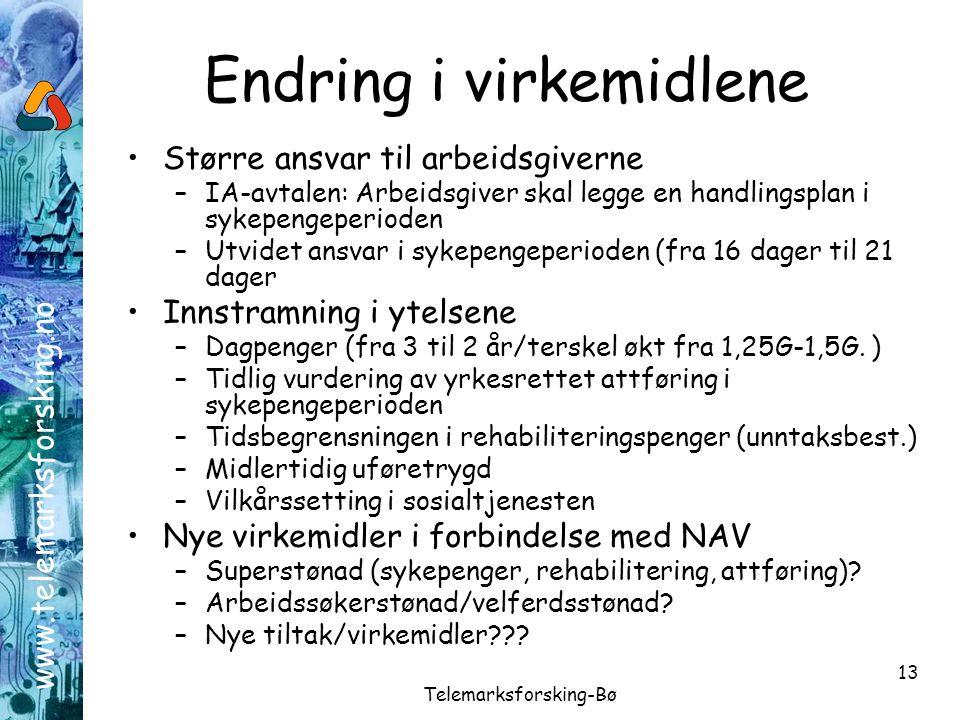 www.telemarksforsking.no Telemarksforsking-Bø 13 Endring i virkemidlene •Større ansvar til arbeidsgiverne –IA-avtalen: Arbeidsgiver skal legge en hand