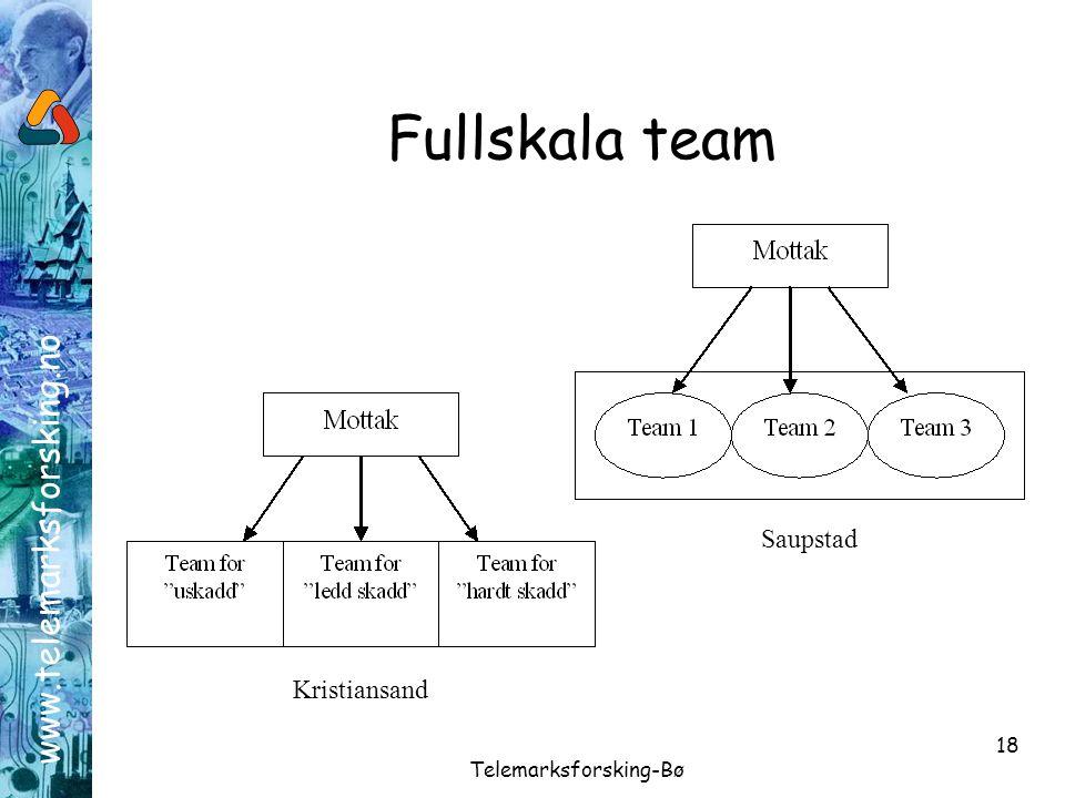 www.telemarksforsking.no Telemarksforsking-Bø 18 Fullskala team Kristiansand Saupstad