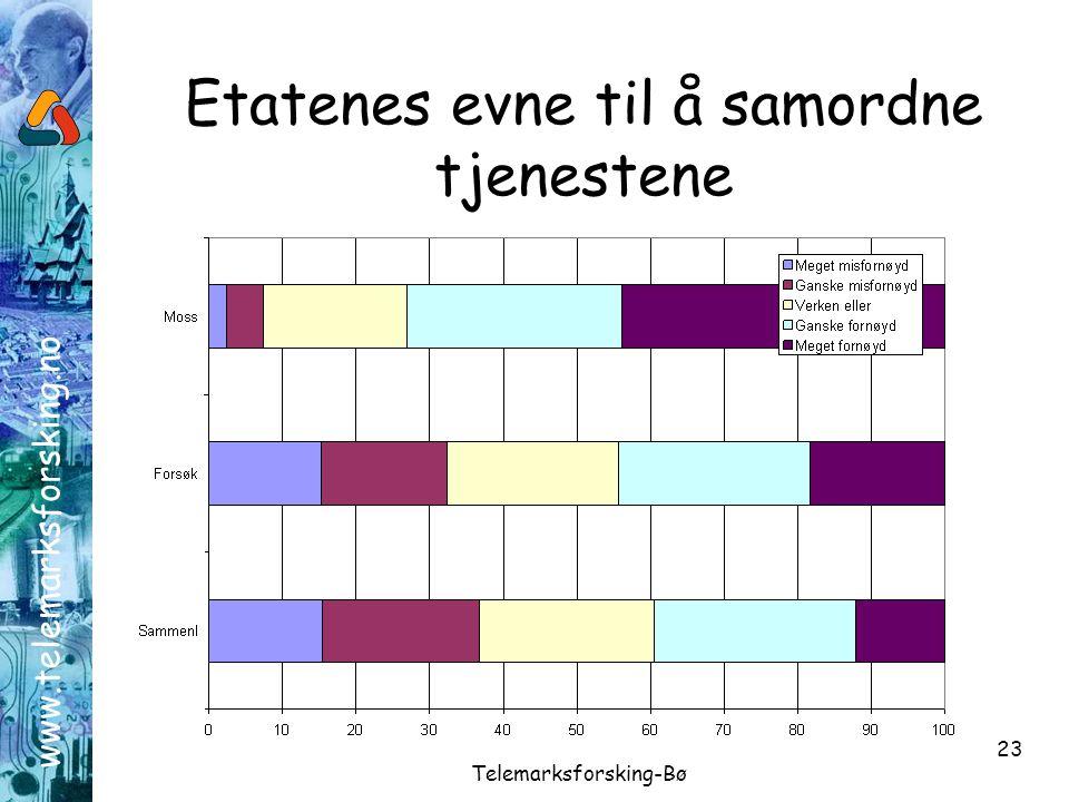 www.telemarksforsking.no Telemarksforsking-Bø 23 Etatenes evne til å samordne tjenestene